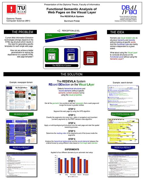 1 powerpoint presentation templates envato elements